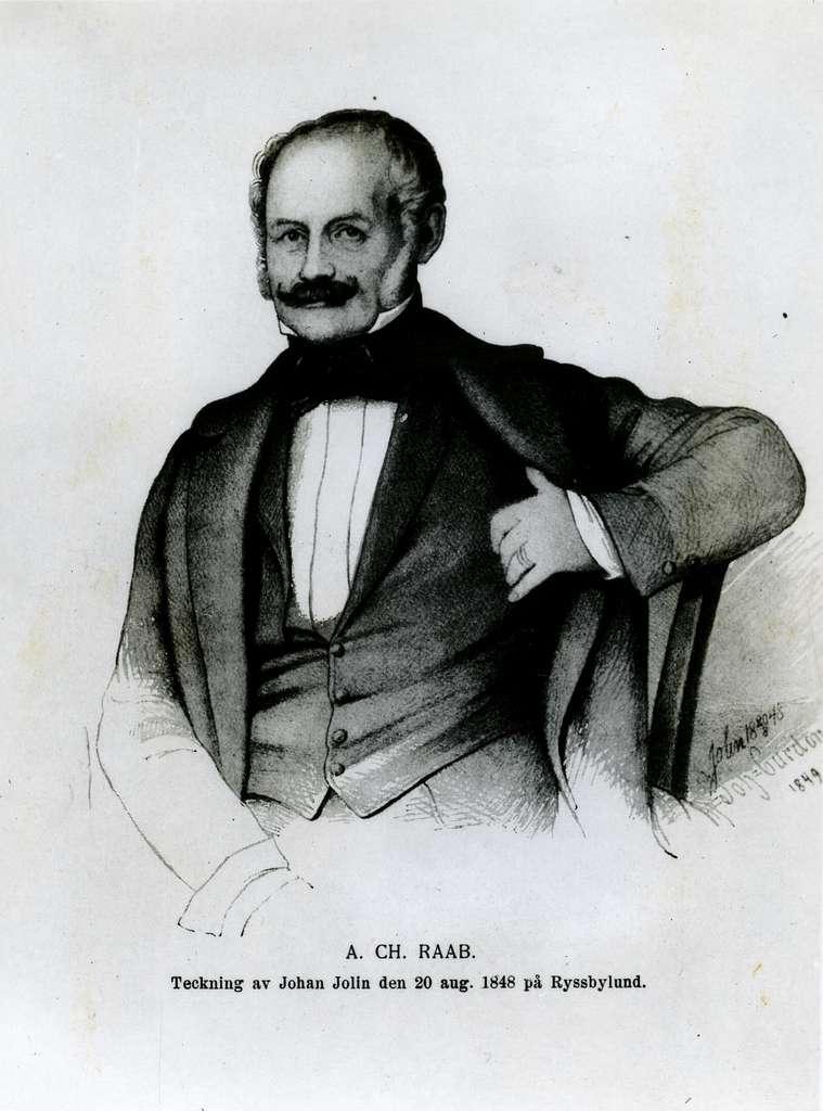 Raab, Adam Christian 1801-1872, Ryssbylund. Teckning 1848 av Johan Jolin.